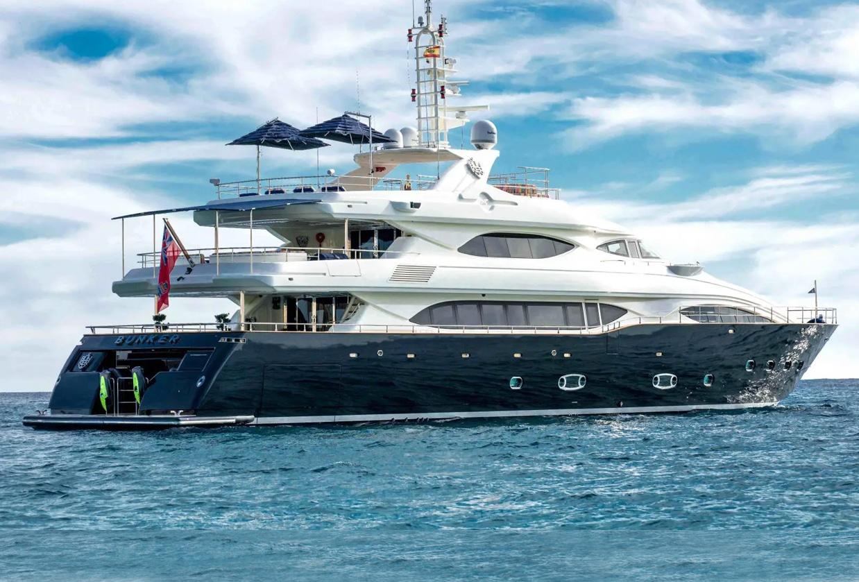 Boat rental in Ibiza & Yacht Charter | Ibizaboats